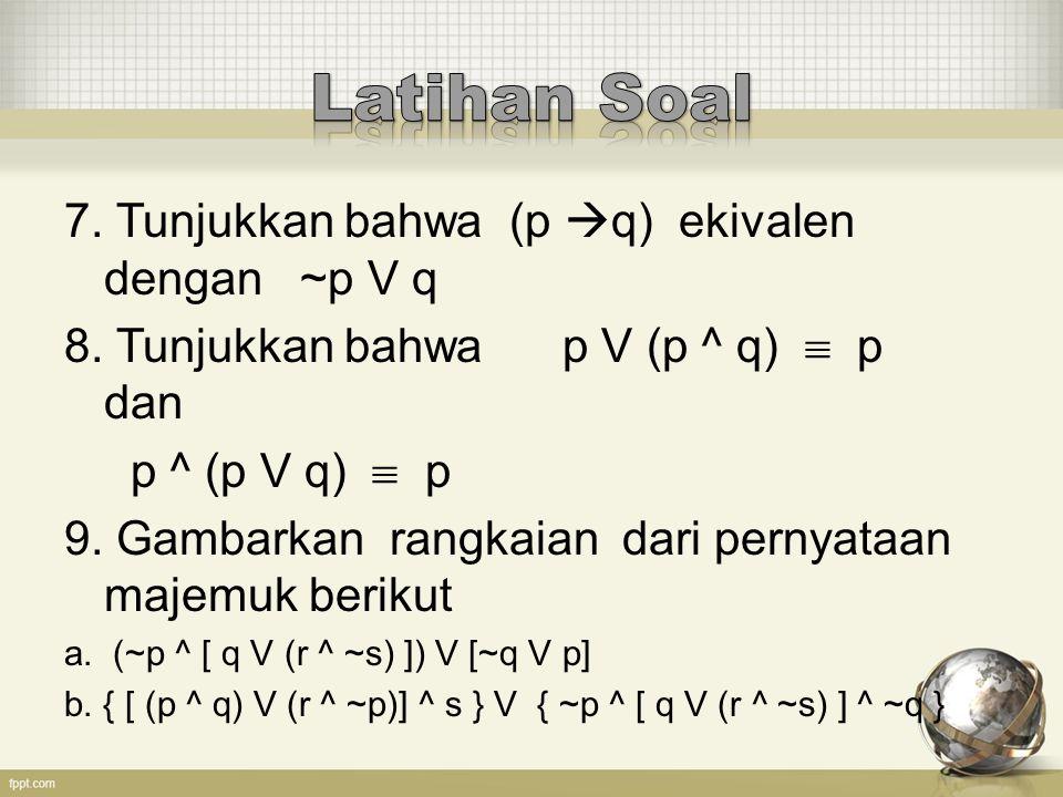 Latihan Soal 7. Tunjukkan bahwa (p q) ekivalen dengan ~p V q