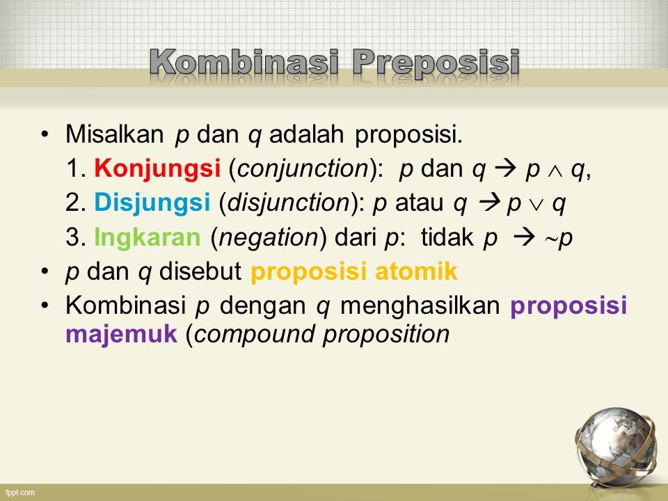 Kombinasi Preposisi Misalkan p dan q adalah proposisi.