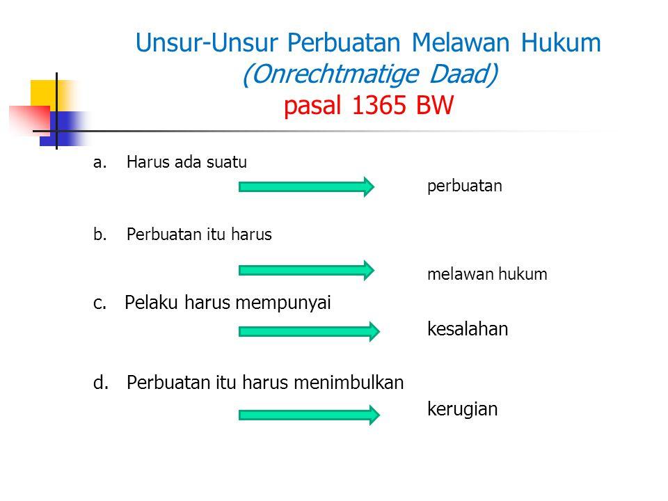 Unsur-Unsur Perbuatan Melawan Hukum (Onrechtmatige Daad) pasal 1365 BW