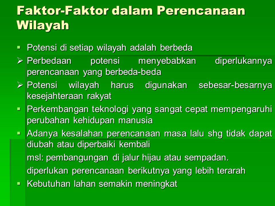 Faktor-Faktor dalam Perencanaan Wilayah