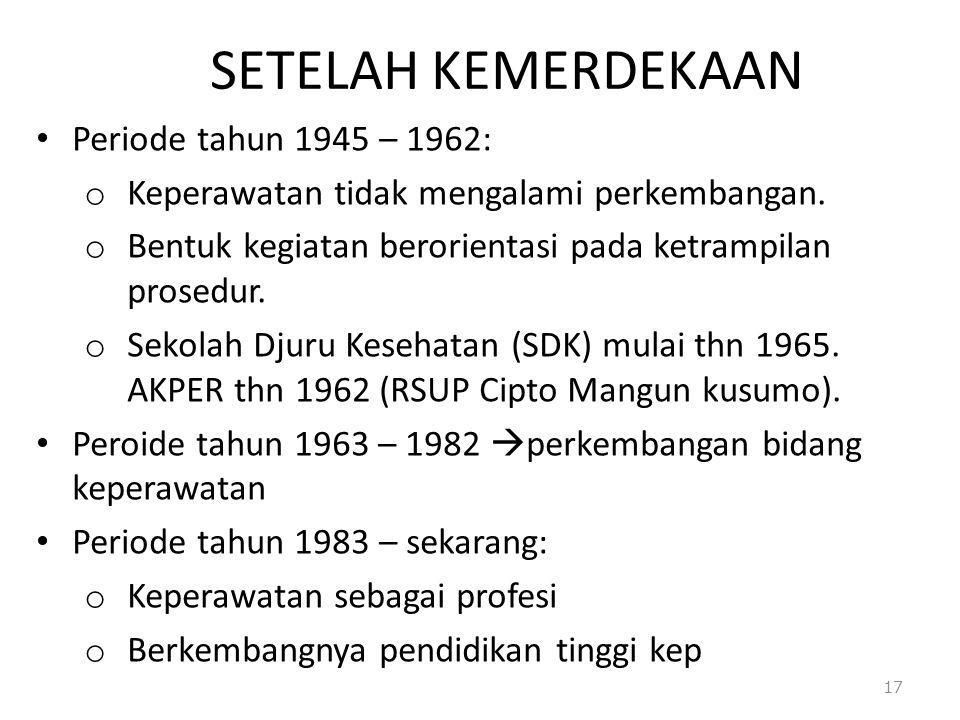 SETELAH KEMERDEKAAN Periode tahun 1945 – 1962: