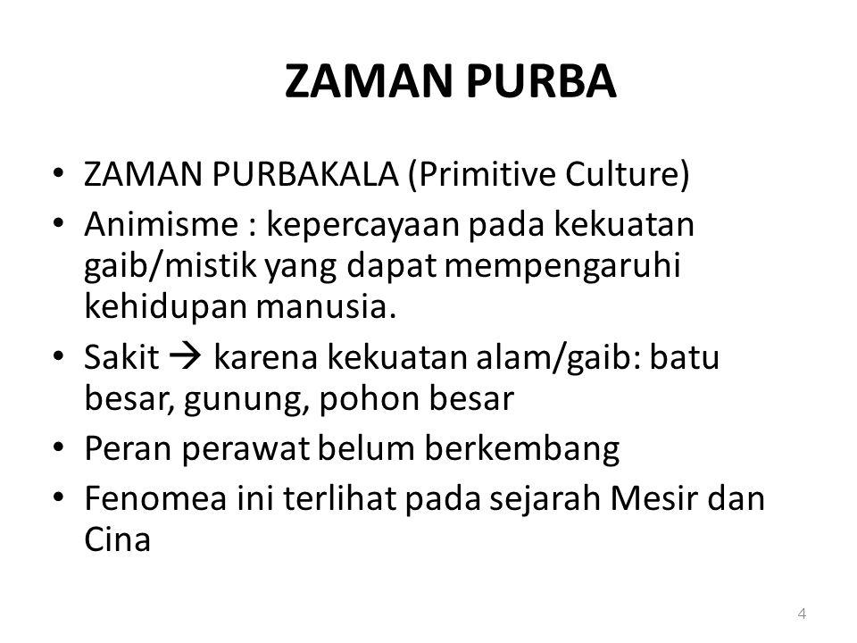 ZAMAN PURBA ZAMAN PURBAKALA (Primitive Culture)