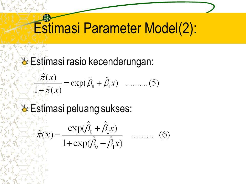 Estimasi Parameter Model(2):