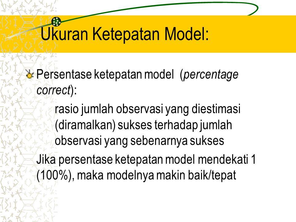 Ukuran Ketepatan Model:
