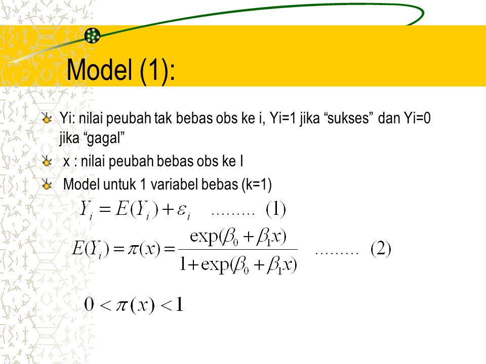 Model (1): Yi: nilai peubah tak bebas obs ke i, Yi=1 jika sukses dan Yi=0 jika gagal x : nilai peubah bebas obs ke I.