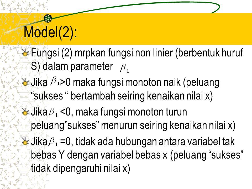 Model(2): Fungsi (2) mrpkan fungsi non linier (berbentuk huruf S) dalam parameter.