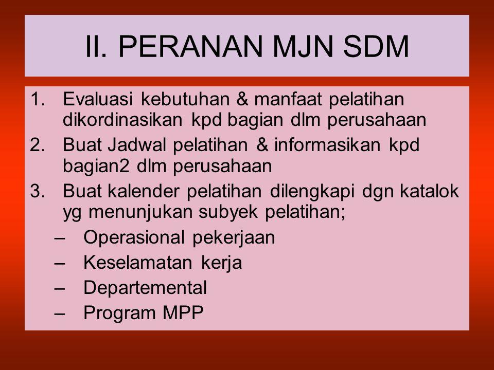 II. PERANAN MJN SDM Evaluasi kebutuhan & manfaat pelatihan dikordinasikan kpd bagian dlm perusahaan.