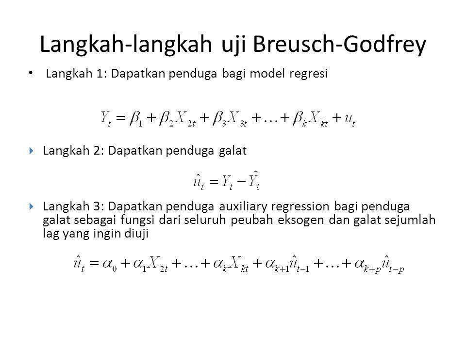 Langkah-langkah uji Breusch-Godfrey