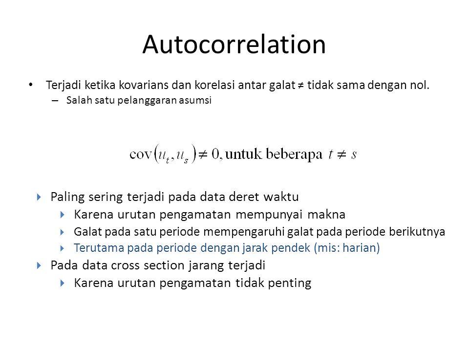 Autocorrelation Paling sering terjadi pada data deret waktu