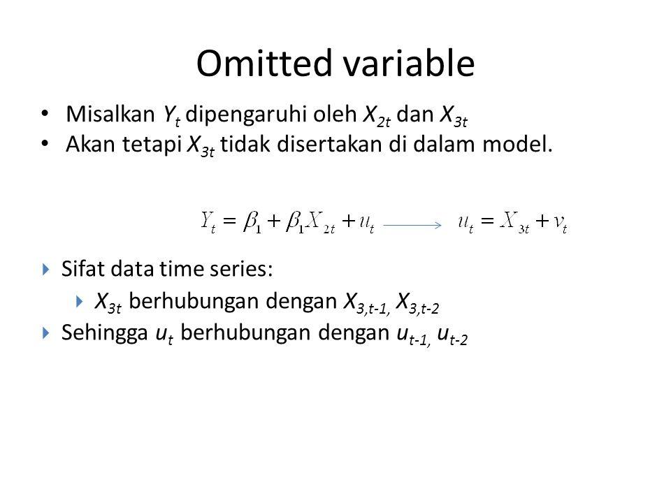 Omitted variable Misalkan Yt dipengaruhi oleh X2t dan X3t