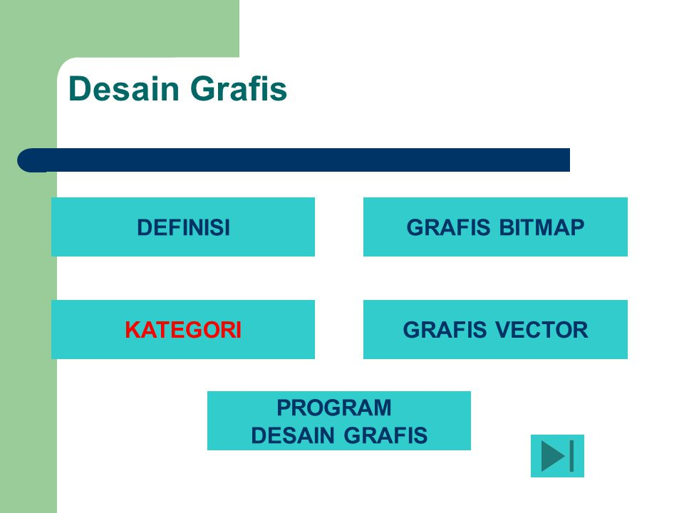 Desain Grafis DEFINISI GRAFIS BITMAP KATEGORI GRAFIS VECTOR PROGRAM