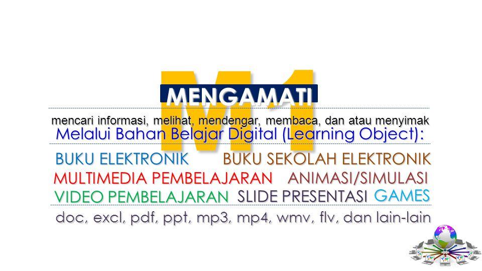 M1 MENGAMATI Melalui Bahan Belajar Digital (Learning Object):