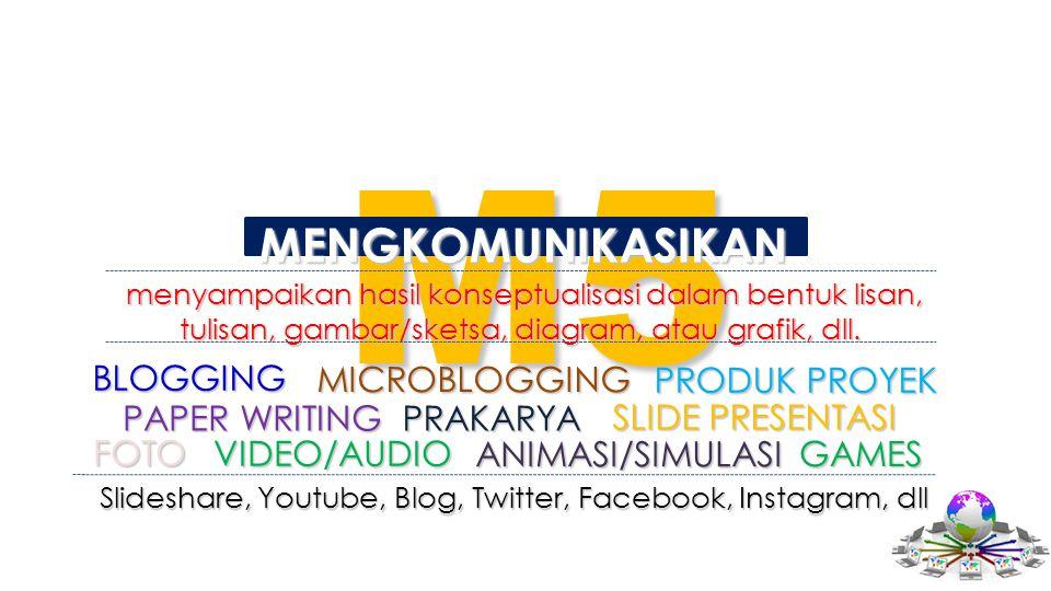 Slideshare, Youtube, Blog, Twitter, Facebook, Instagram, dll