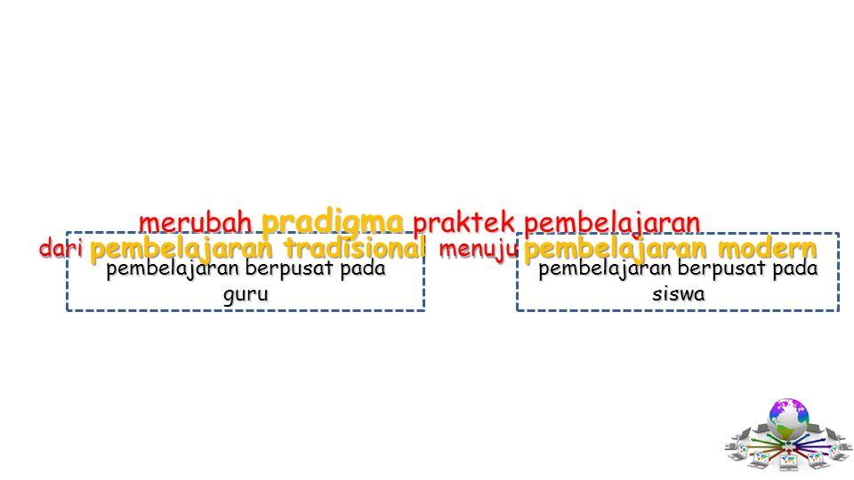 merubah pradigma praktek pembelajaran