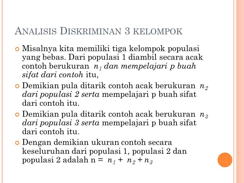 Analisis Diskriminan 3 kelompok