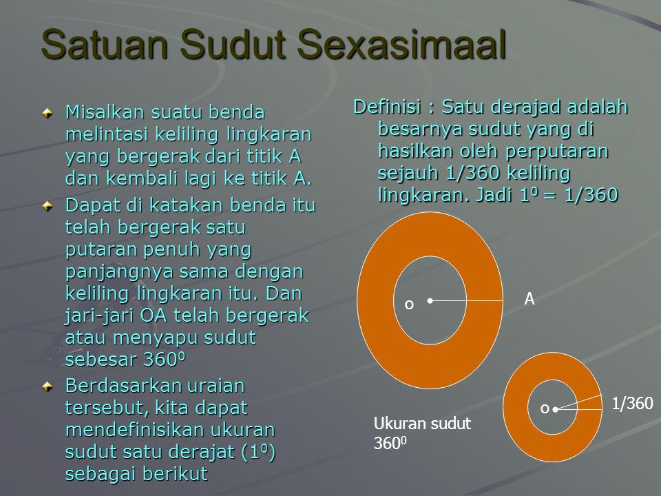 Satuan Sudut Sexasimaal
