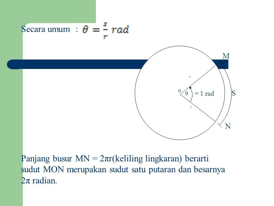 Secara umum : o. θ. = 1 rad. r. N. M. S.