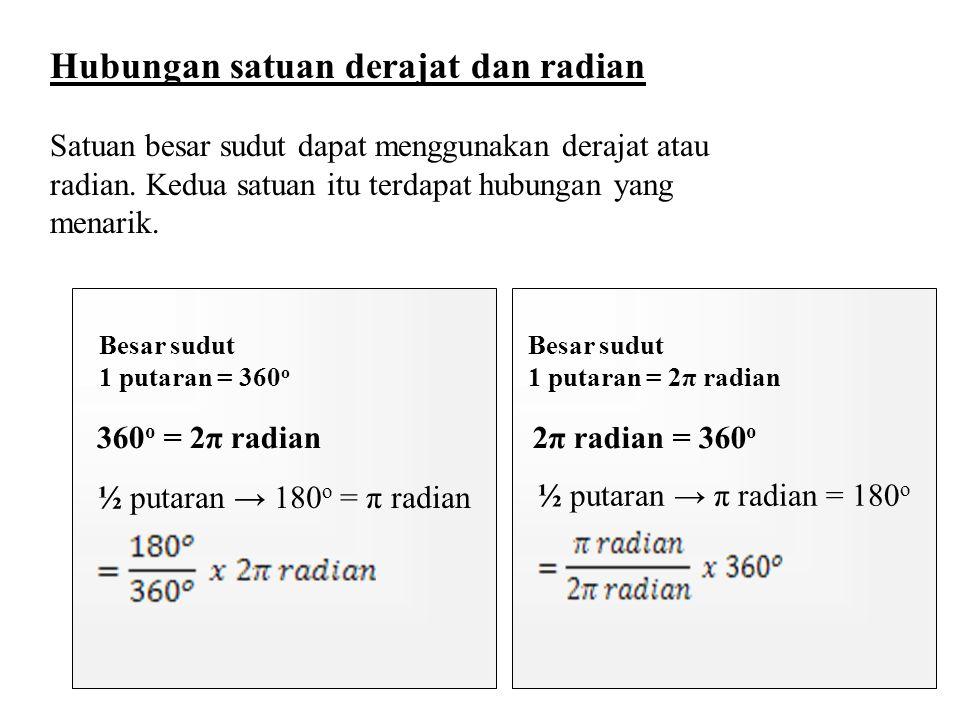 Hubungan satuan derajat dan radian