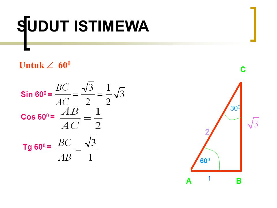 SUDUT ISTIMEWA Untuk  600 A B C 2 Sin 600 = Cos 600 = Tg 600 = 300