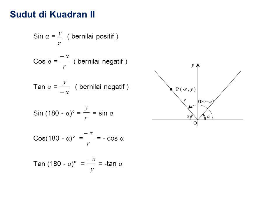 Sudut di Kuadran II Sin ⍺ = ( bernilai positif )