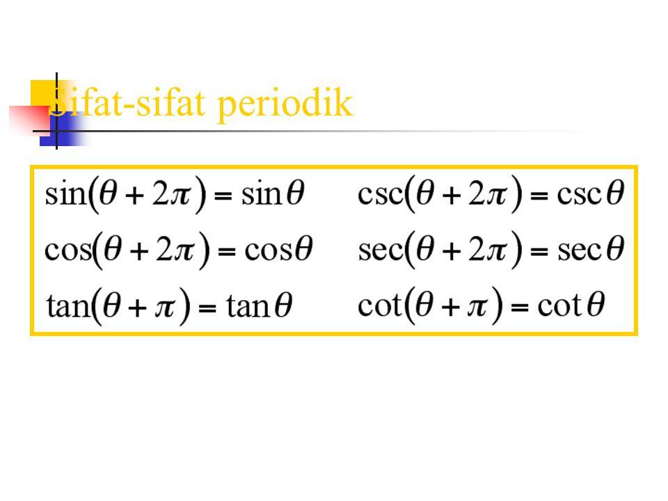 Sifat-sifat periodik