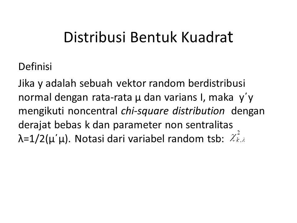 Distribusi Bentuk Kuadrat