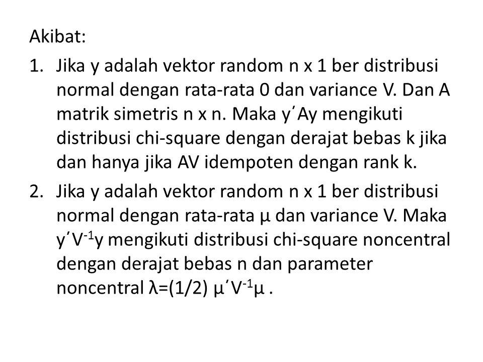 Akibat:
