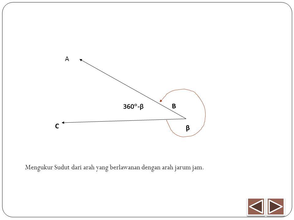 C B A β 360-β Mengukur Sudut dari arah yang berlawanan dengan arah jarum jam.