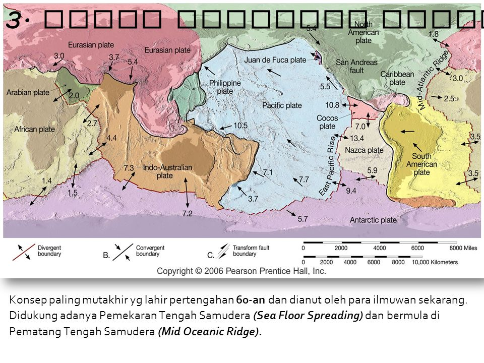 3. Teori Tektonik Lempeng
