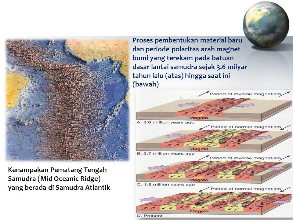 Proses pembentukan material baru dan periode polaritas arah magnet bumi yang terekam pada batuan dasar lantai samudra sejak 3.6 milyar tahun lalu (atas) hingga saat ini (bawah)
