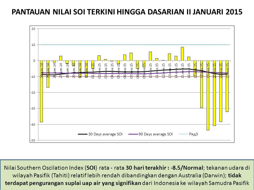 PANTAUAN NILAI SOI TERKINI HINGGA DASARIAN II JANUARI 2015