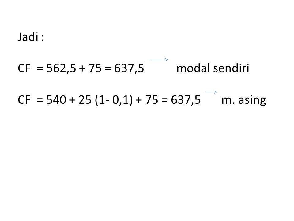 Jadi : CF = 562,5 + 75 = 637,5 modal sendiri CF = 540 + 25 (1- 0,1) + 75 = 637,5 m. asing