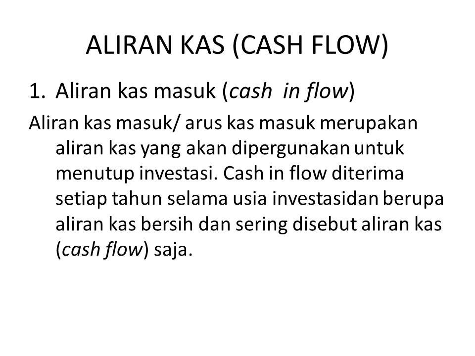 ALIRAN KAS (CASH FLOW) Aliran kas masuk (cash in flow)
