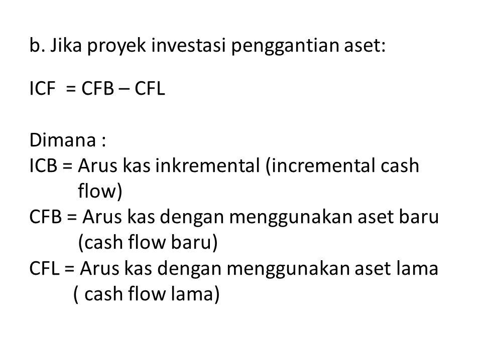 b. Jika proyek investasi penggantian aset: