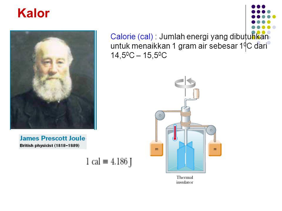 Kalor Calorie (cal) : Jumlah energi yang dibutuhkan untuk menaikkan 1 gram air sebesar 10C dari 14,50C – 15,50C.