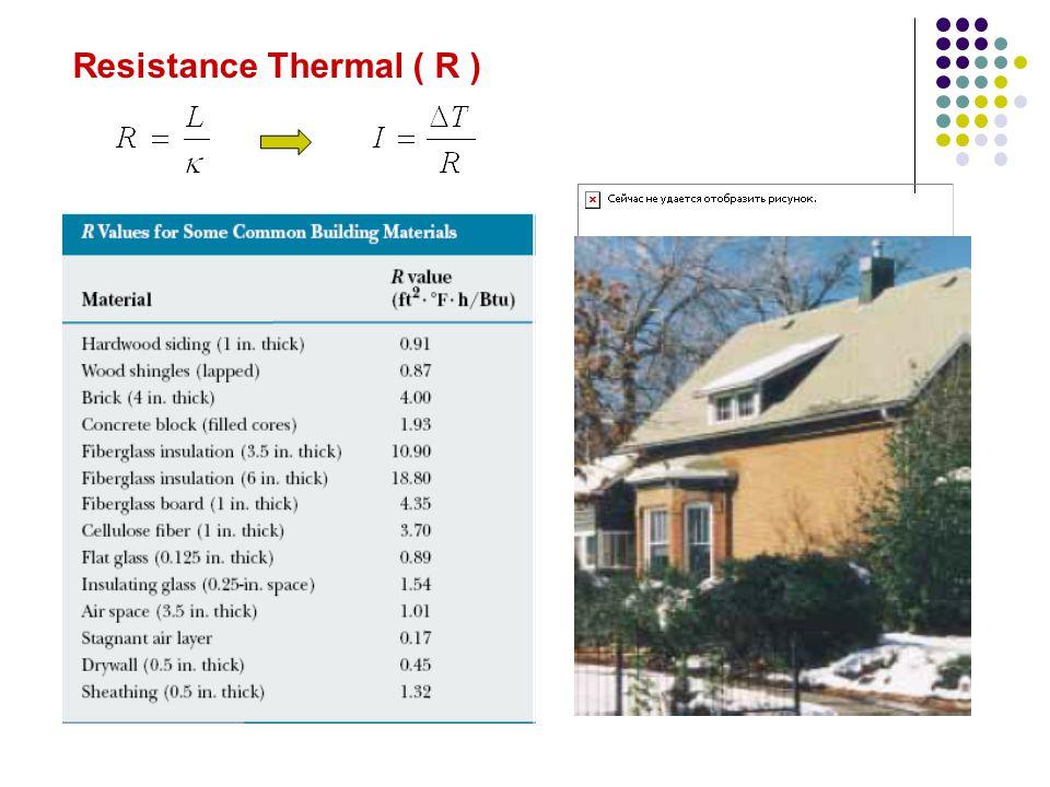Resistance Thermal ( R )