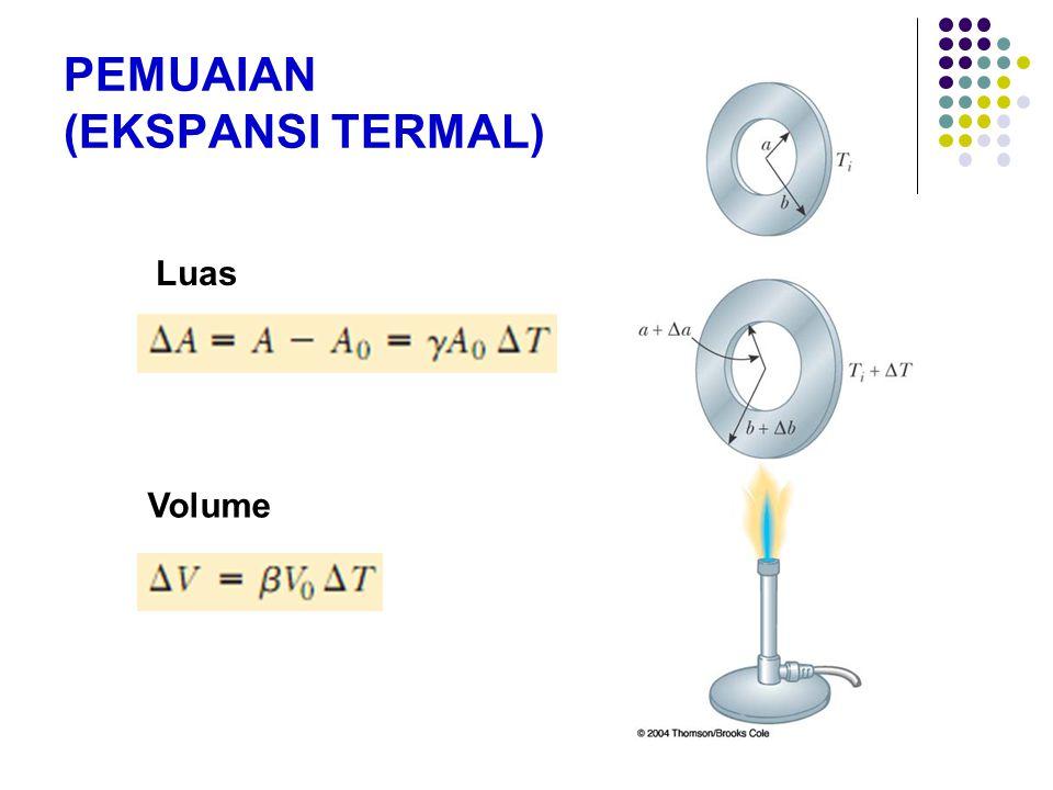 PEMUAIAN (EKSPANSI TERMAL)
