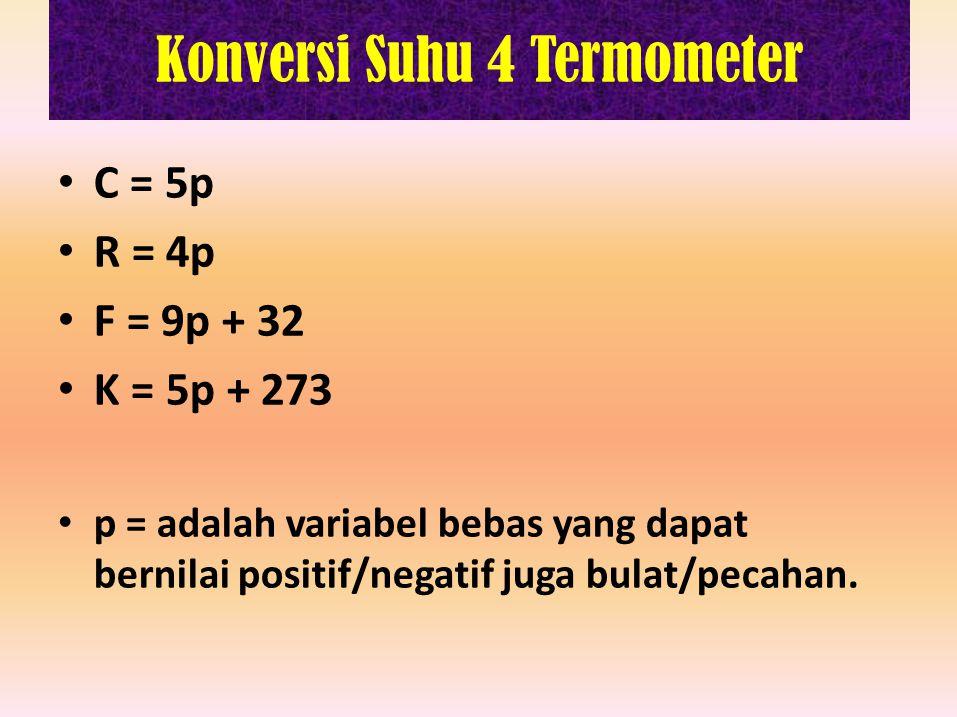 Konversi Suhu 4 Termometer