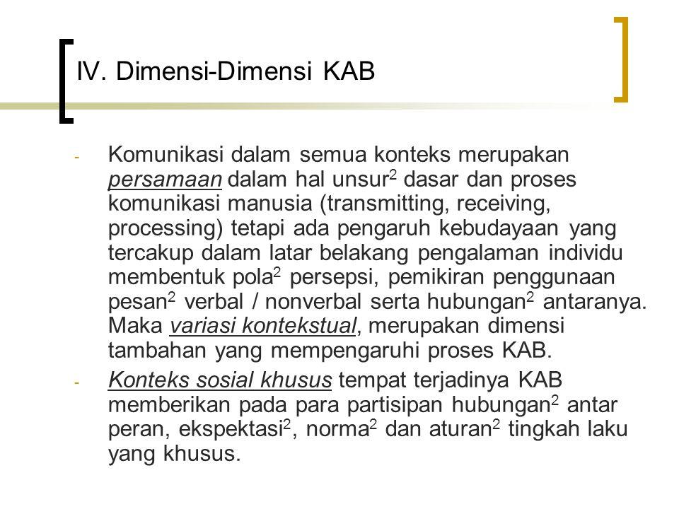 IV. Dimensi-Dimensi KAB