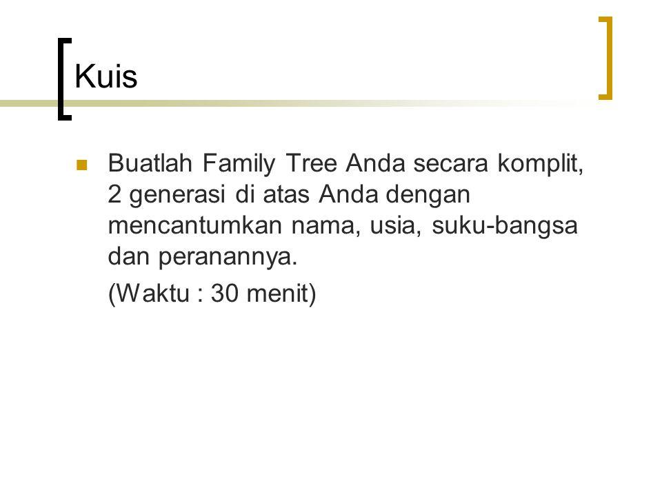 Kuis Buatlah Family Tree Anda secara komplit, 2 generasi di atas Anda dengan mencantumkan nama, usia, suku-bangsa dan peranannya.