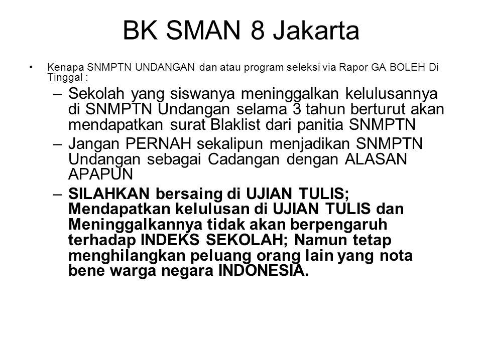 BK SMAN 8 Jakarta Kenapa SNMPTN UNDANGAN dan atau program seleksi via Rapor GA BOLEH Di Tinggal :