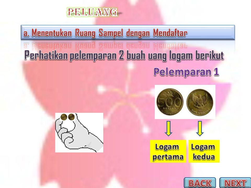 Perhatikan pelemparan 2 buah uang logam berikut