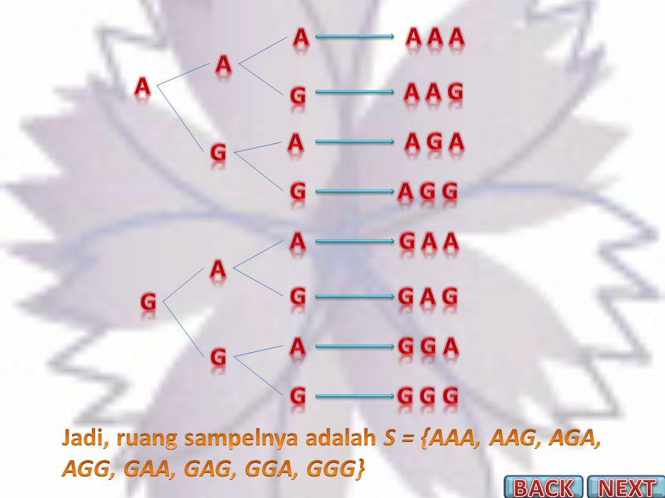 a A a a. a. a. g. A a g. a. A g a. g. g. A g g. a. G a a. a. g. G a g. g. a. G g a.