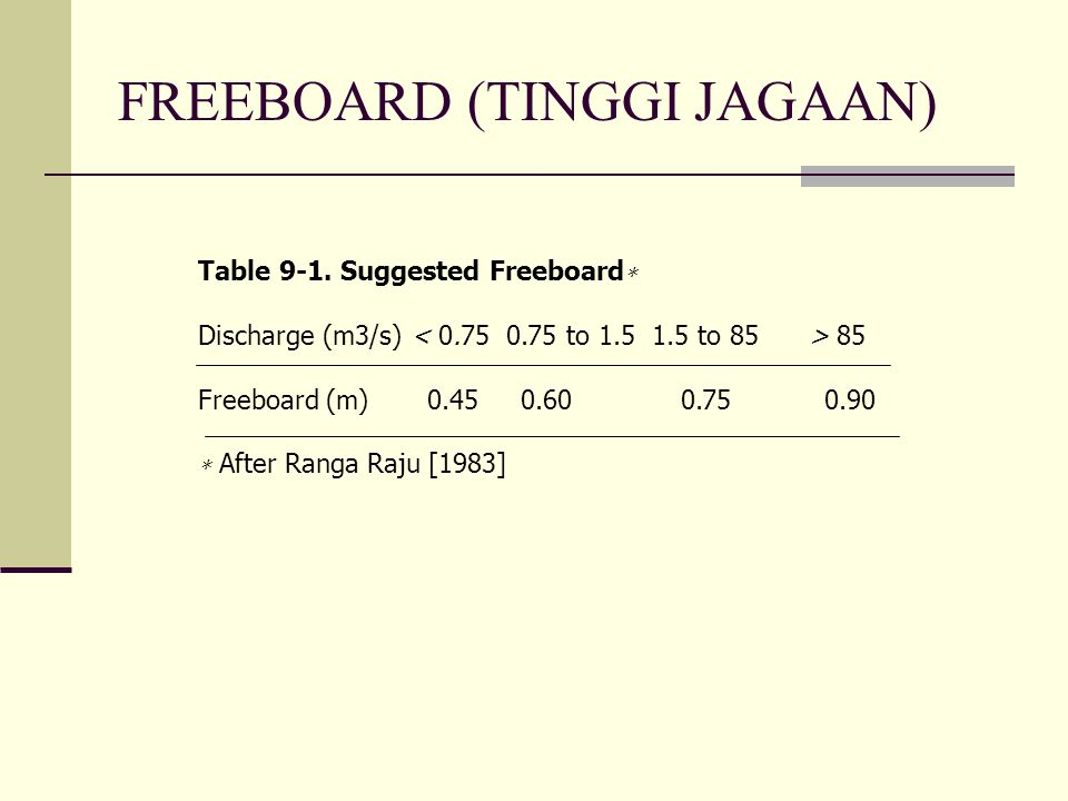 FREEBOARD (TINGGI JAGAAN)