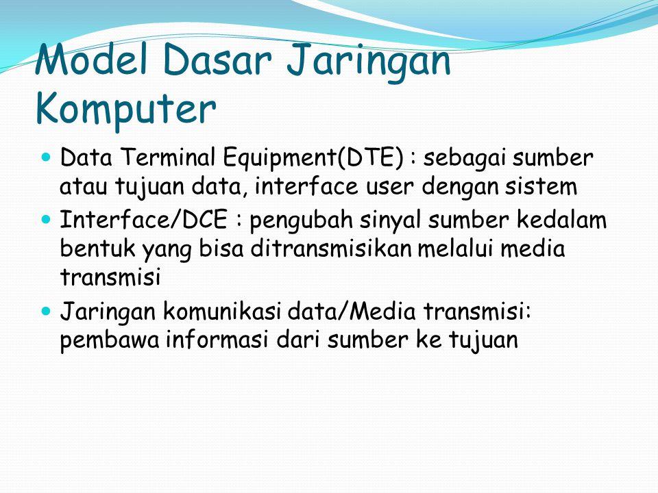 Model Dasar Jaringan Komputer