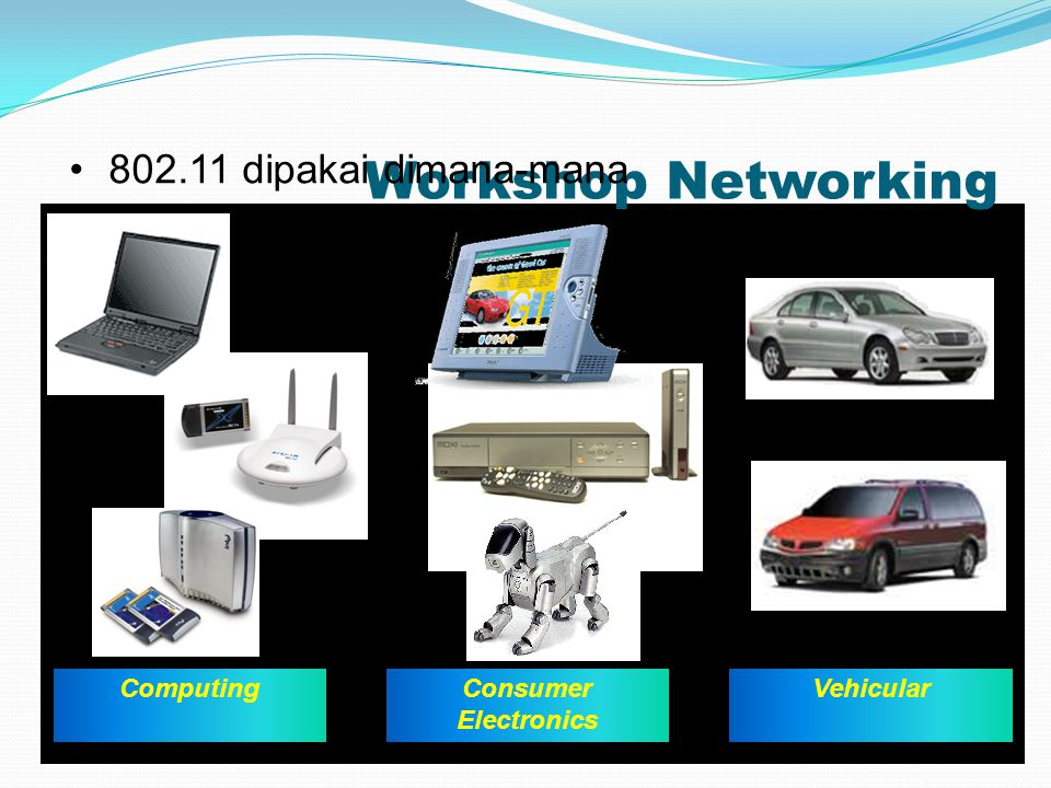 Workshop Networking 802.11 dipakai dimana-mana Computing