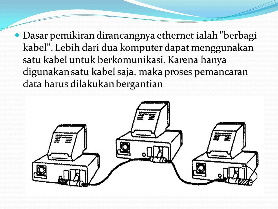Dasar pemikiran dirancangnya ethernet ialah berbagi kabel