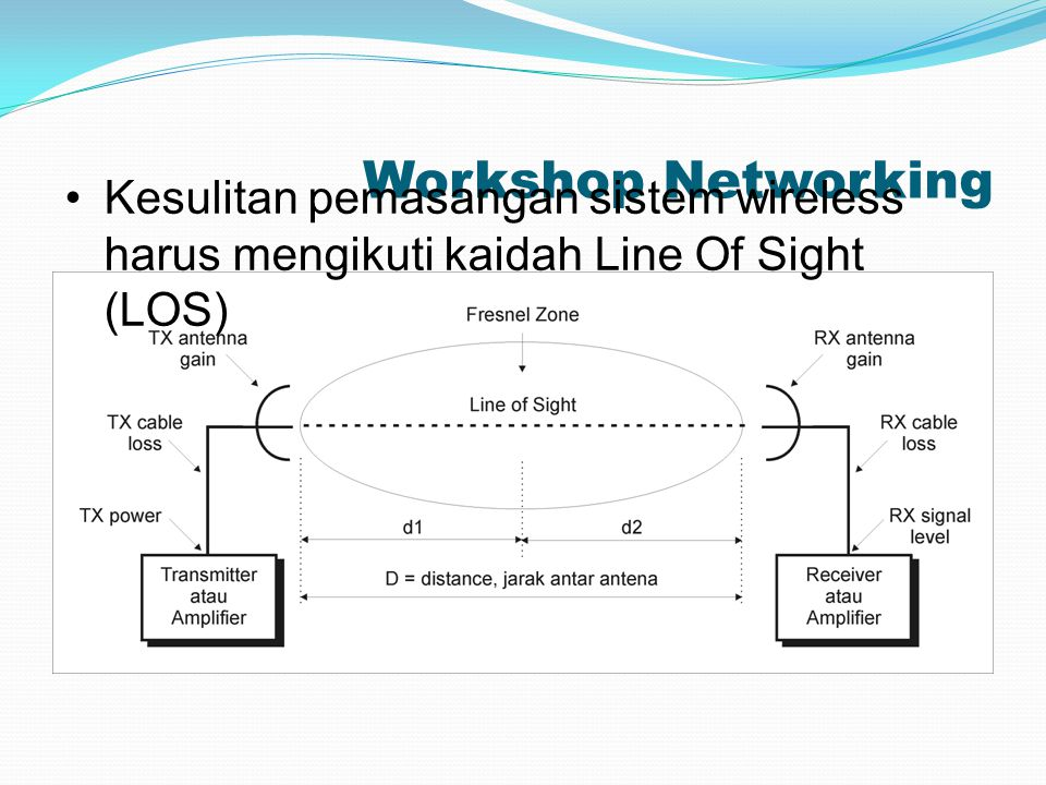 Workshop Networking Kesulitan pemasangan sistem wireless harus mengikuti kaidah Line Of Sight (LOS)