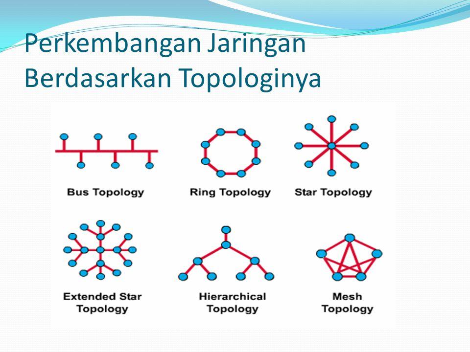 Perkembangan Jaringan Berdasarkan Topologinya