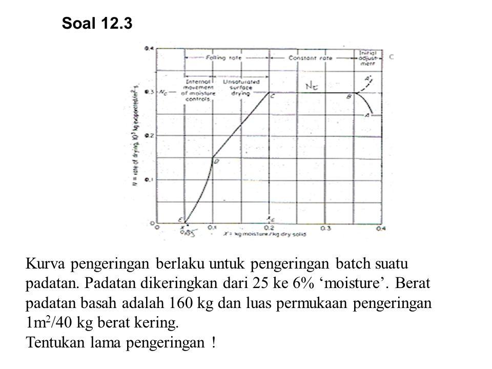 Soal 12.3